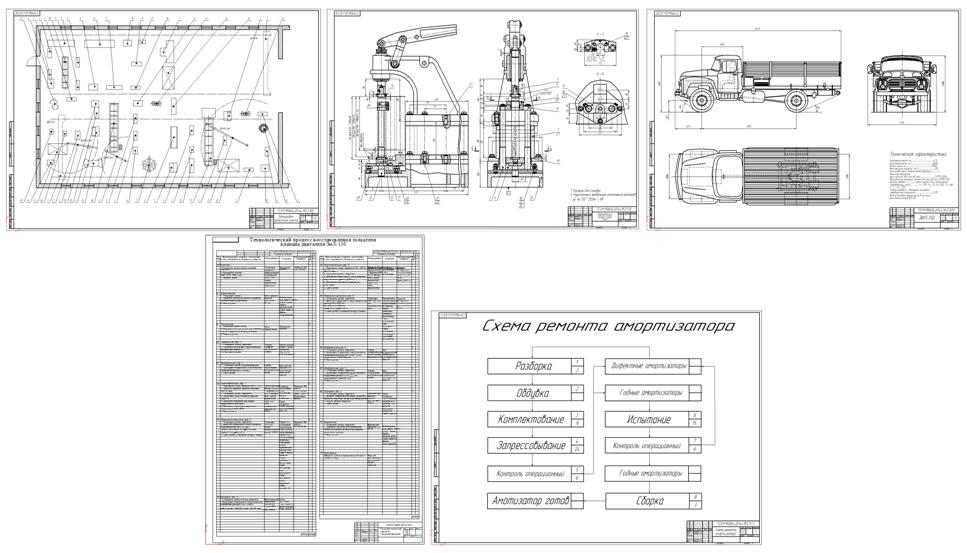 Персональный сайт  В данном дипломном проекте рассматривался вопрос о внедрении в технологию ремонта амортизатора передней подвески автомобиля ЗИЛ 130 приспособления для