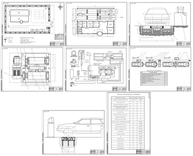 Персональный сайт дипломные проекты СТОА В данном дипломном проекте был произведен расчет станции государственного технического осмотра легковых автомобилей