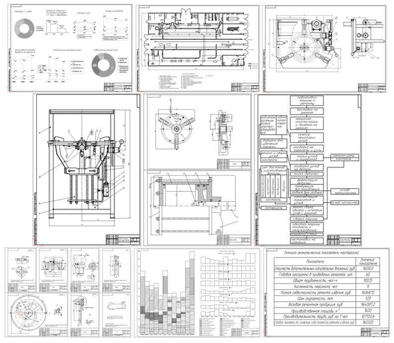 Персональный сайт Дипломные проекты разное  Данный дипломный проект выполнен на 93 листах пояснительной записки 25 таблиц 3 рисунка Графическая часть выполнена на 9 листах при этом было