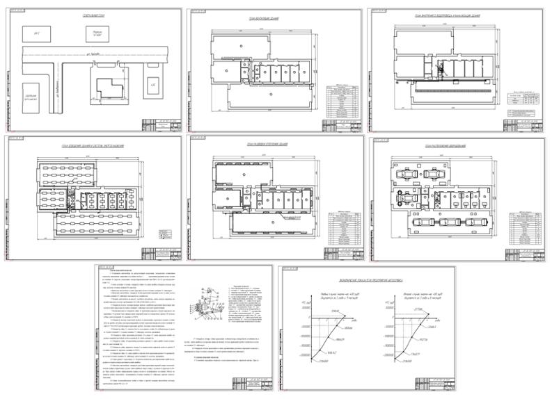 Персональный сайт Дипломные проекты разное  В данном дипломном проекте была спроектирована и рассчитана станция технического обслуживания автомобилей расположенная на улице Чуйкова